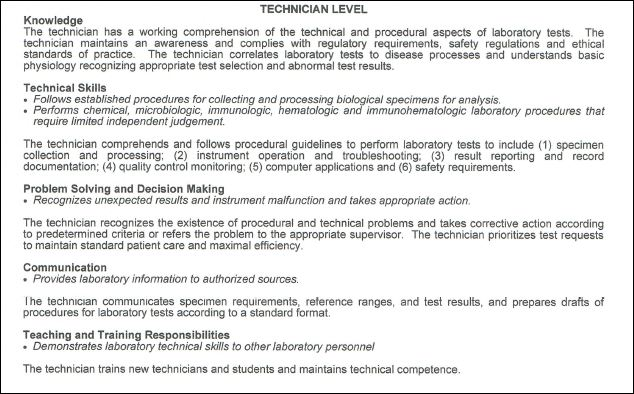 It Technician Job Requirements